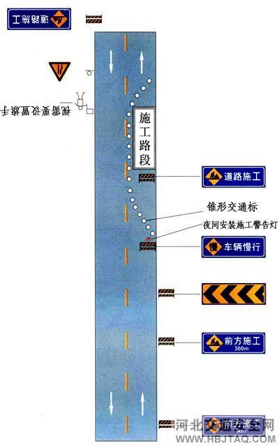 道路施工安全设施设置示例(1)
