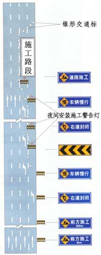 道路施工安全设施设置示例(2)