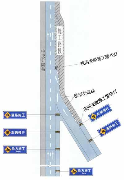 道路施工安全设施设置示例(3)