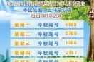 北京1月9日起新一轮尾号限行开始