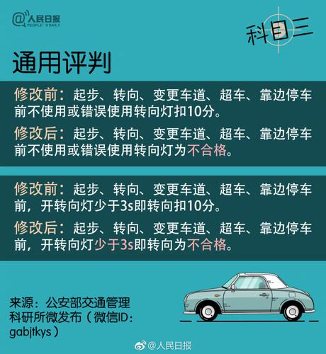驾考新规来了 九图告诉你都有哪些变化