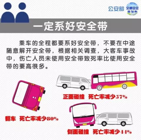 春运返程 客车安全不容忽视!
