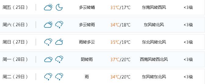 高温天气,轮胎使用养护了解一下