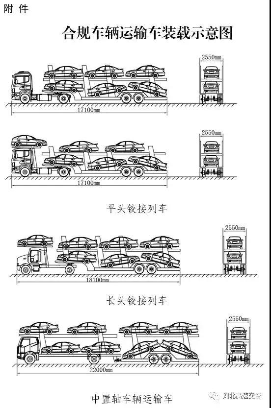 注意!7月1日起,这些车将被全面禁止通行!