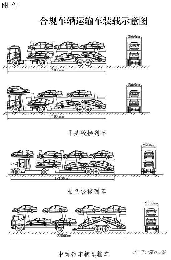 7月1日起,这些车将被全面禁止通行!