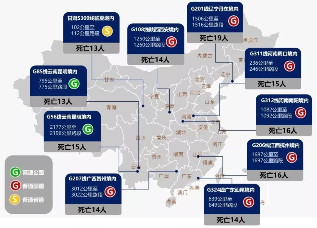 公安部通报:2018年度全国十大事故多发路段