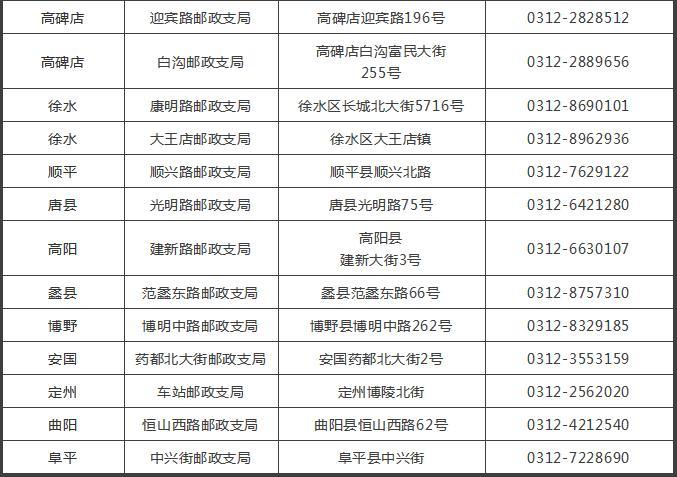 保定:25个邮政网点可一站式办理期满换证