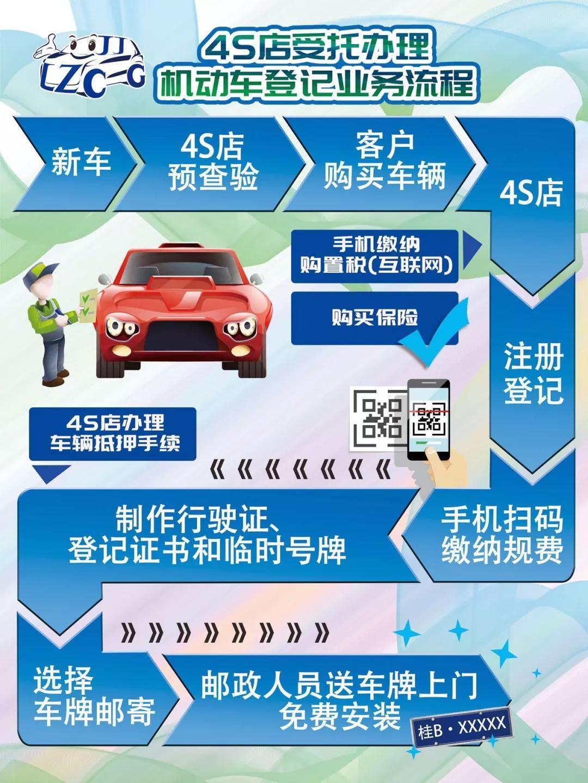 全国2300多家汽车4S店开通快捷代办登记服务 6项公安交管新措施9月20日启动