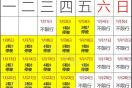 邢台、邯郸、辛集发布最新限行消息!