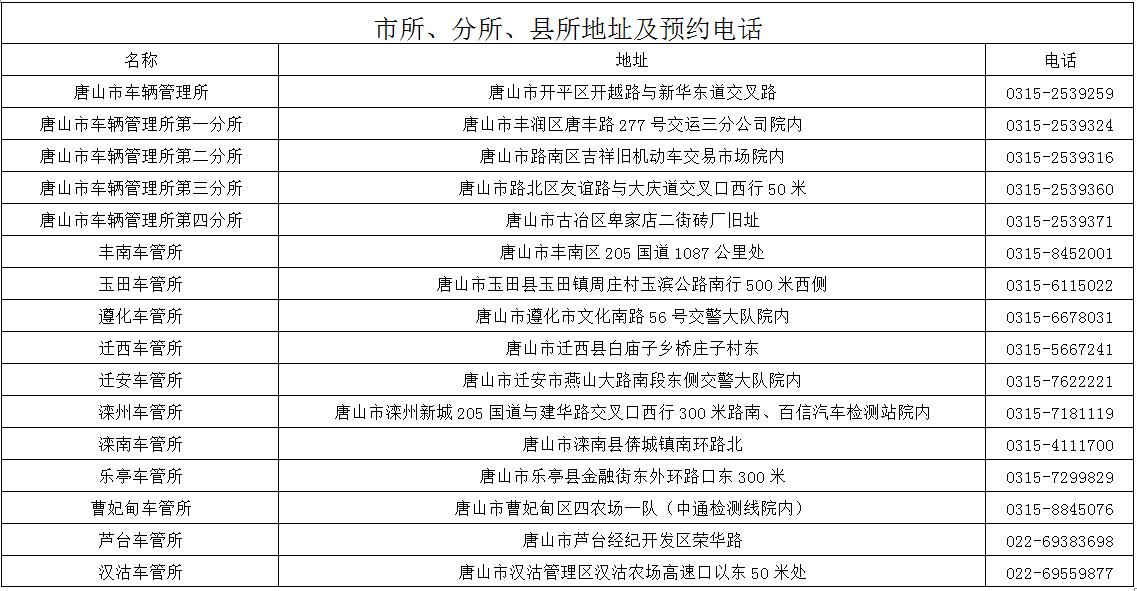 唐山市公安交通警察支队关于有序恢复车驾管窗口业务办理的公告