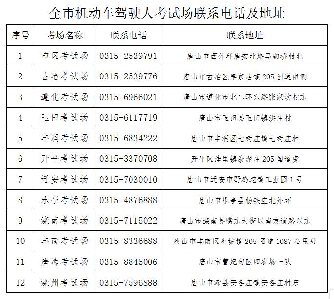 4月15日起,唐山恢复全市驾驶人考试、审验、满分现场教育业务!