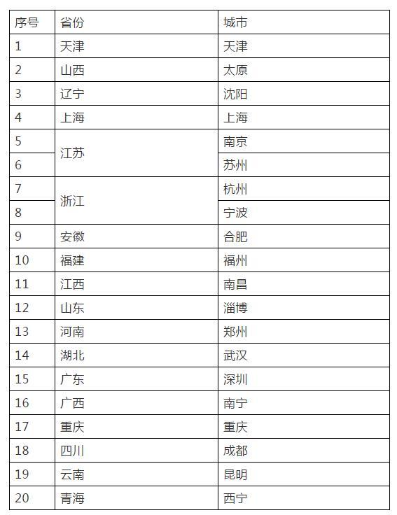 公安交管12项便利措施将于6月1日实施